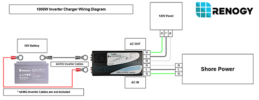 1000w-inverter-charger-wiring-diagram.png