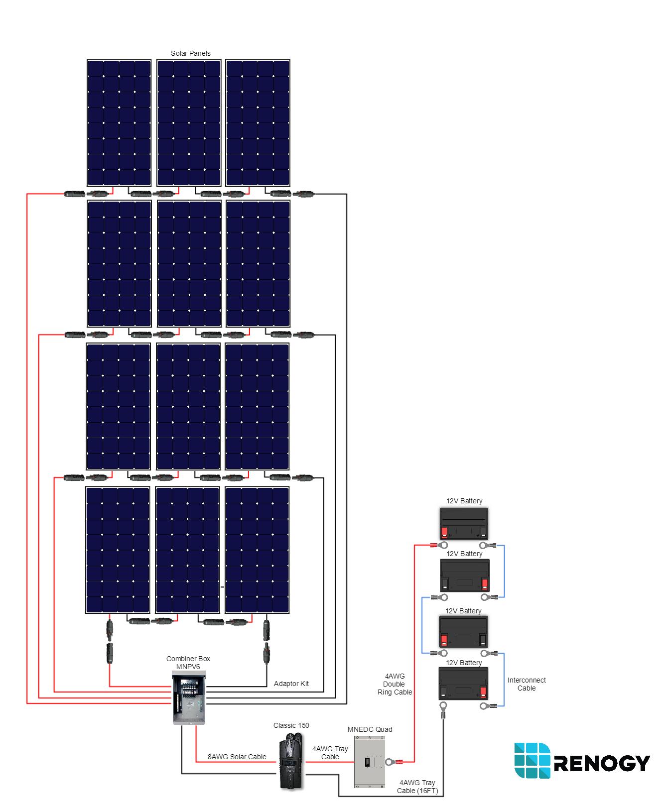 3600-watt-cabin-kit-new  Volt Battery Wiring Diagram Output V on