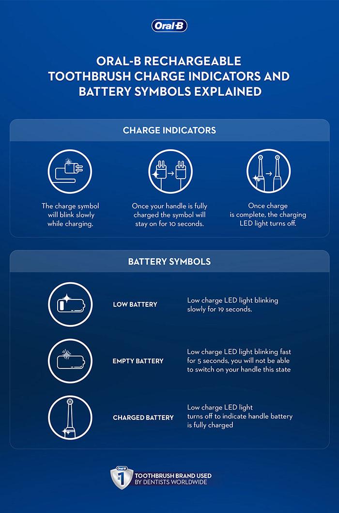 oral-b-uk-charge-battery-symbols-explained-infographic-700x1057.jpg