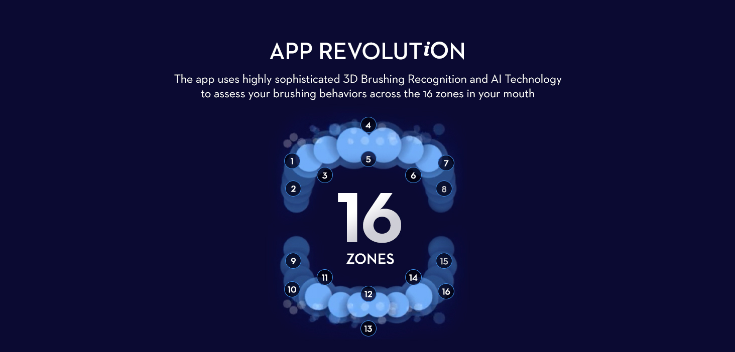 Oral-B App revolution technology displays brushing behaviors across 16 different zones in mouth