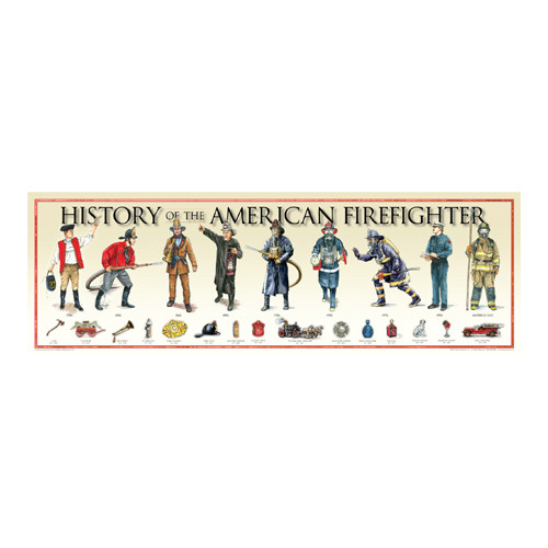 History of the American Firefighter Poster