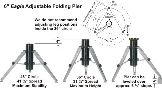 6-a-f-pier-5.jpg