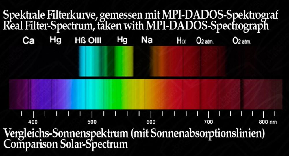 bpcb-spectral.jpg