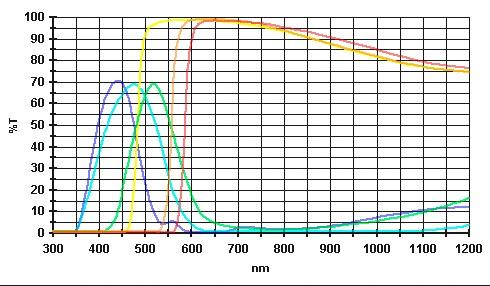 bpcf-filtercurve.jpg
