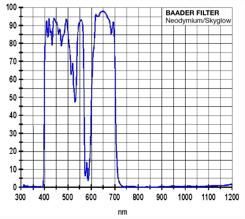 bpms-filtercurve.jpg