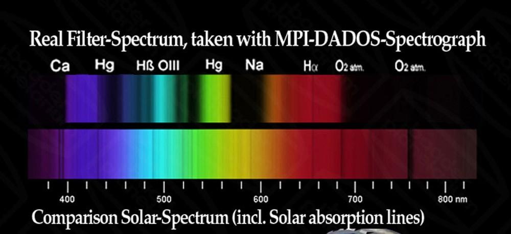 bpms-spectral.jpg