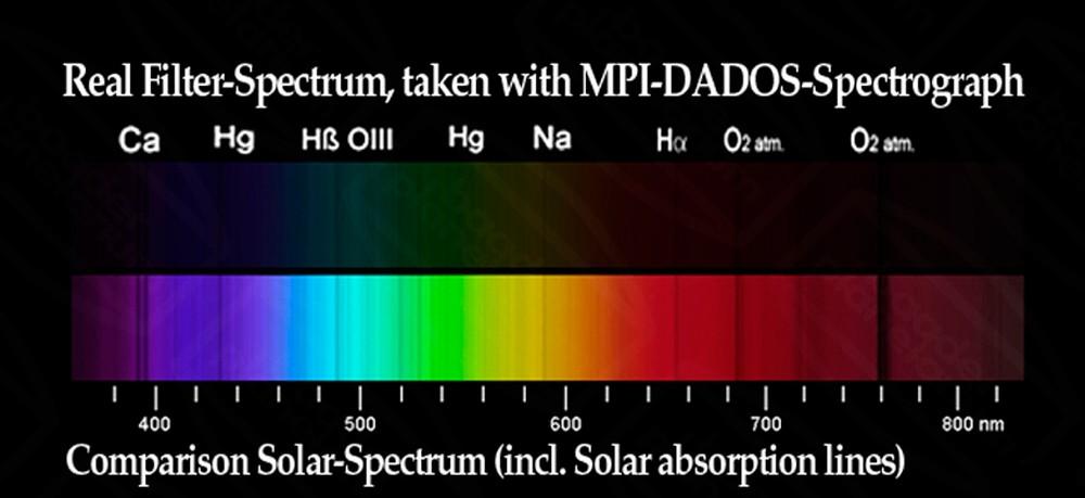 bpnd18-spectral.jpg
