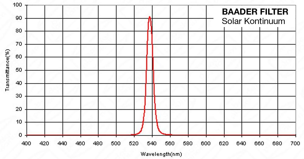 bpsc-filtercurve.jpg