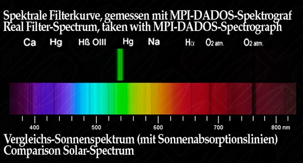 bpsc-spectral.jpg
