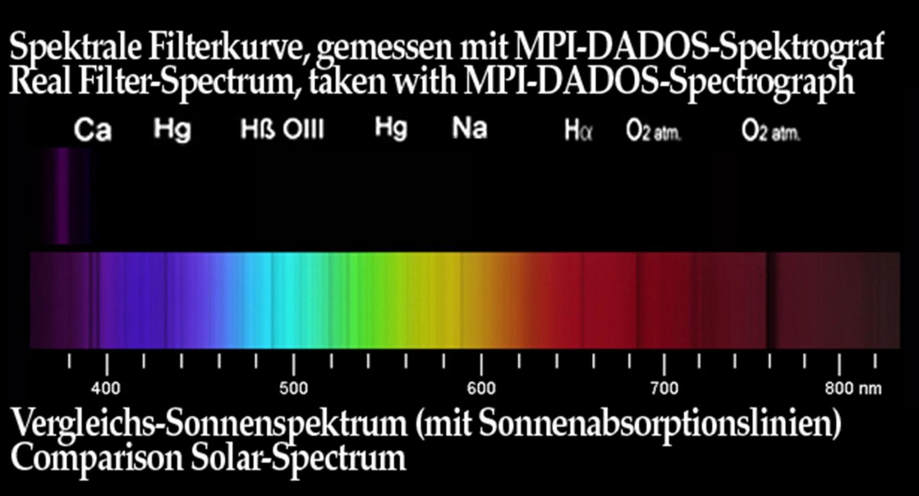 bpu2-spectral.jpg
