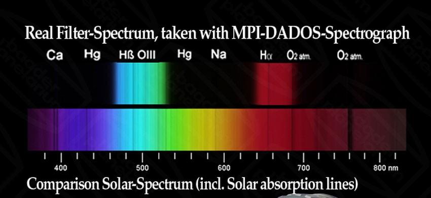 bpuhcs-spectral.jpg