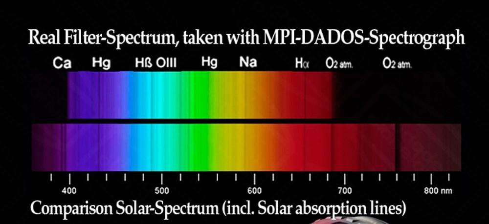 bpuvir-spectra.jpg