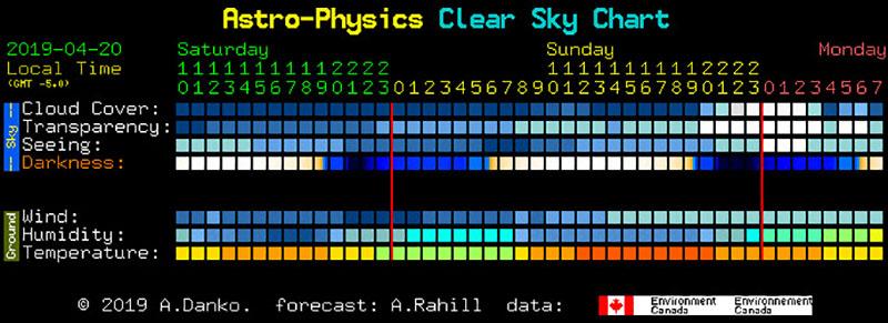 clear-sky-clock.jpg