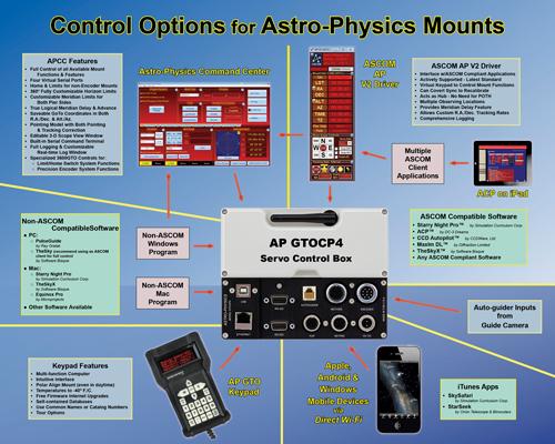 cp4-control.jpg