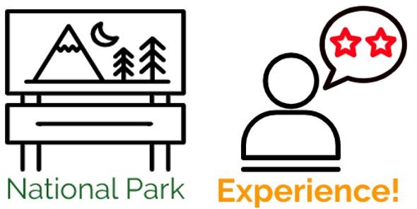 National Park Experience Logo