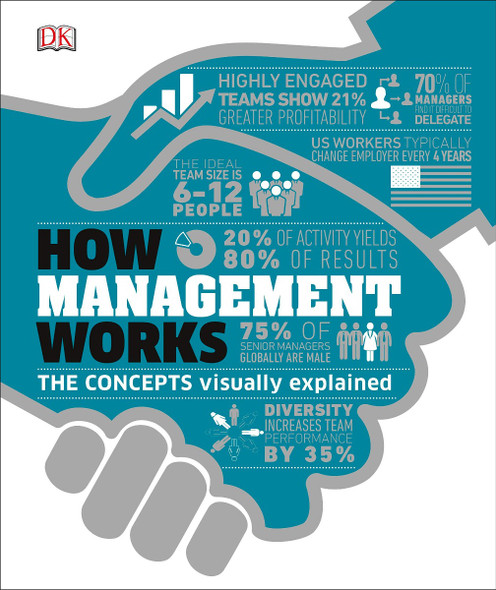 How Management Works: The Concepts Visually Explained (How Things Work) Cover