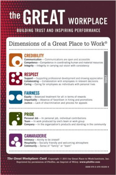 The Great Workplace: Building Trust and Inspiring Performance Card Cover