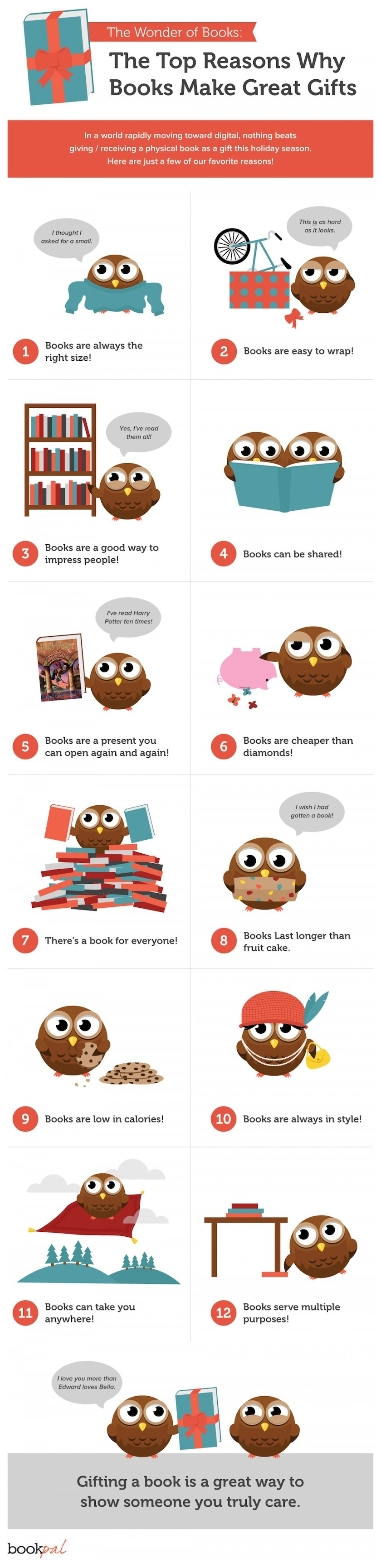 Reasons Books Make Great Gifts Infographic from Book-Pal.com