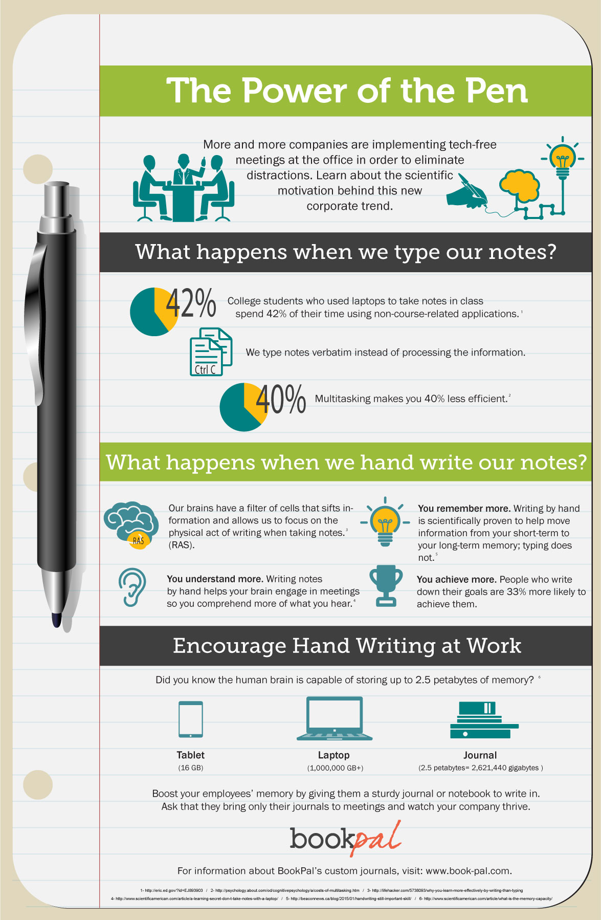 The Power of the Pen Infographic