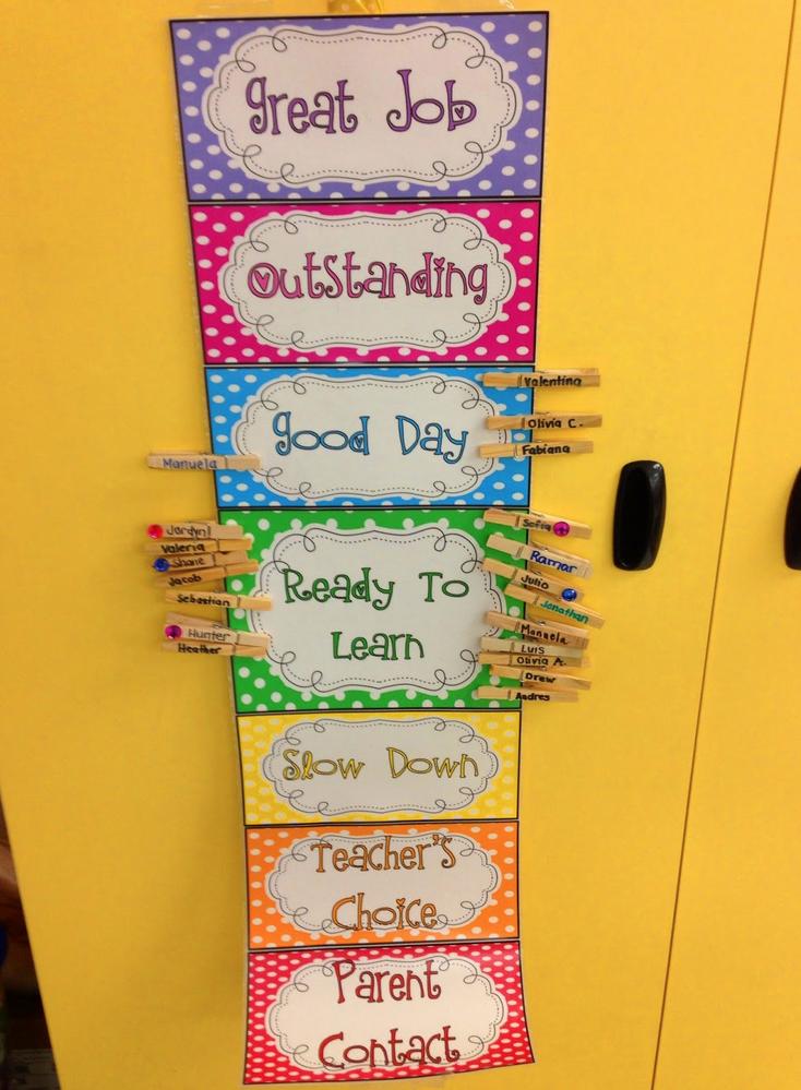 elementary school behavior chart