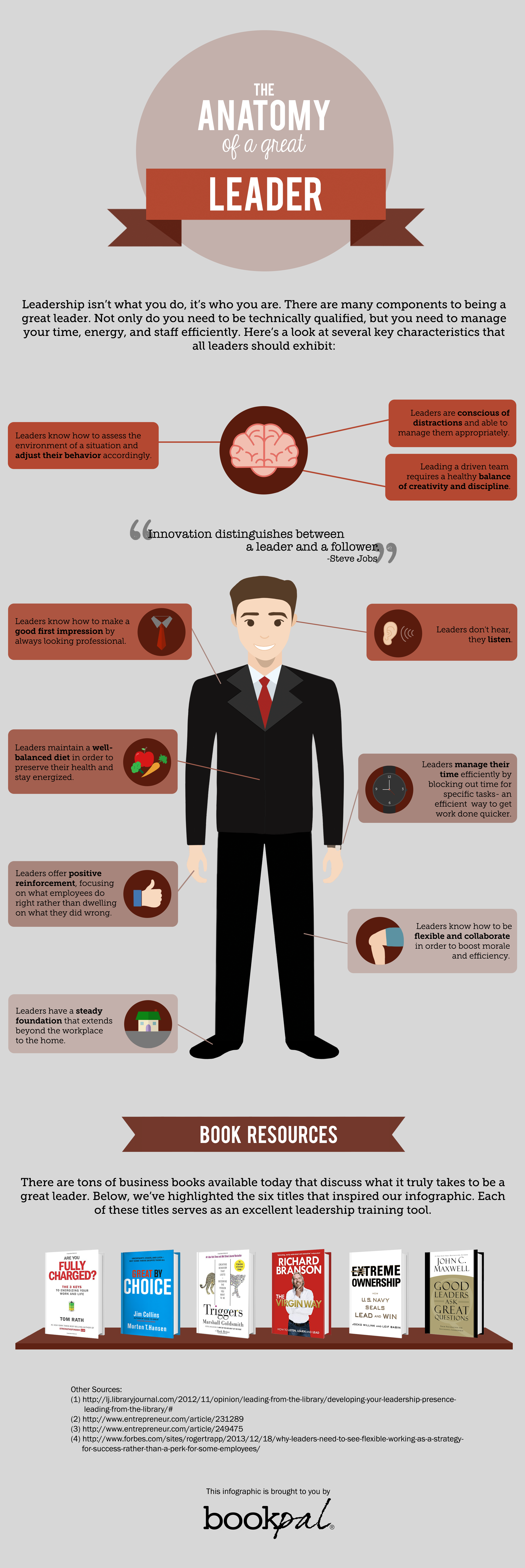 Anatomy-of-a-Leader-Infographic-6