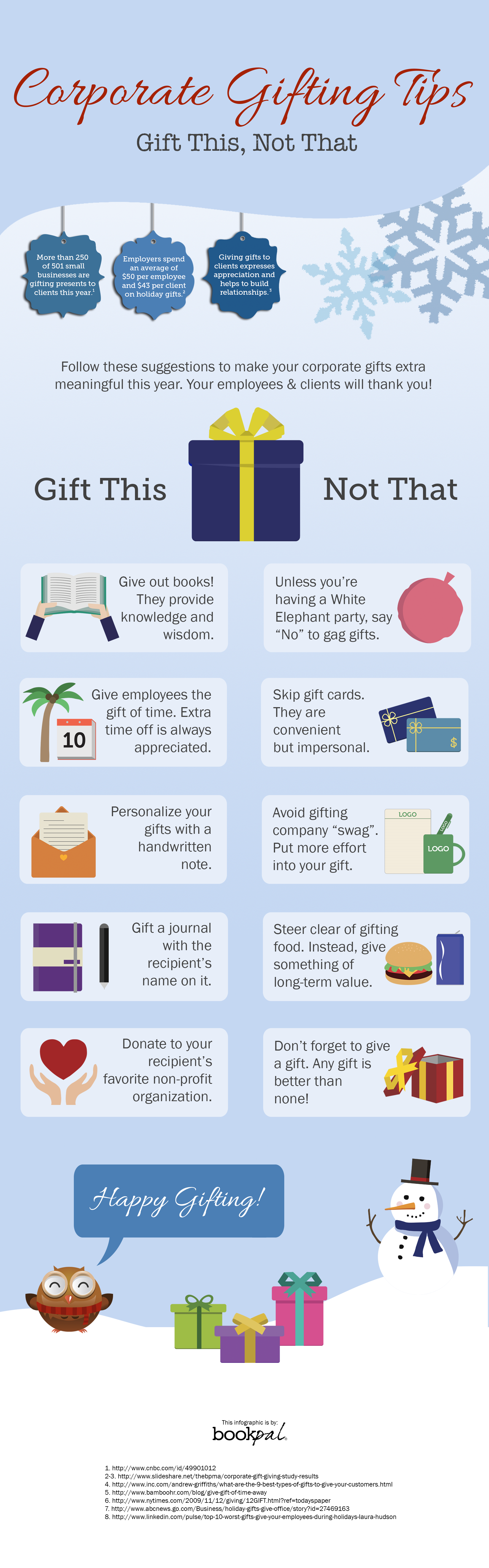 corporate_gift_guide_infographic-1