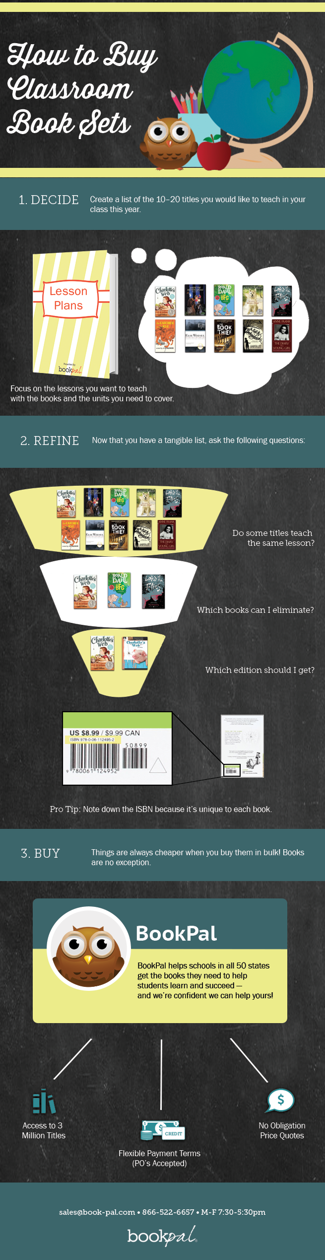 how-to-buy-classroom-book-sets-infographic
