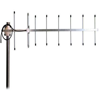 YANGDA Directional Yagi Antenna For Long Range Data Communication
