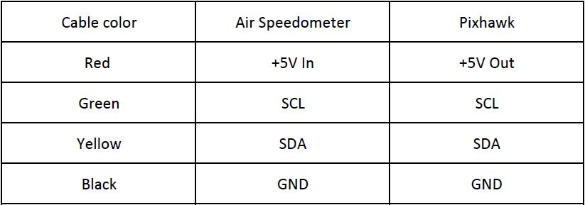 air-speedometer-3.jpg