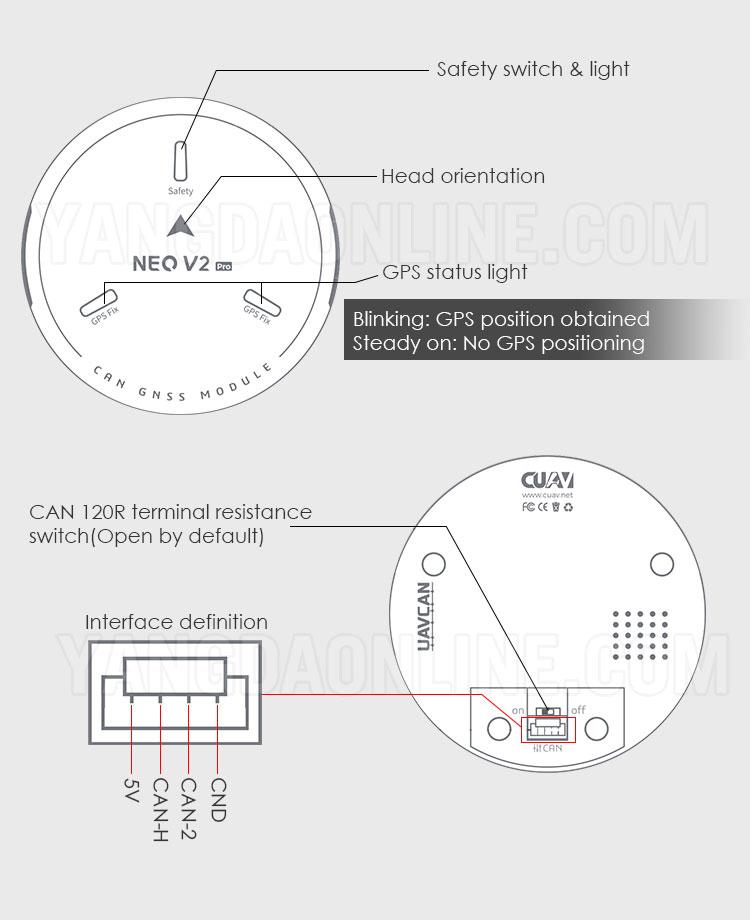 cuav-neo-v2-pro-gps-03.jpg