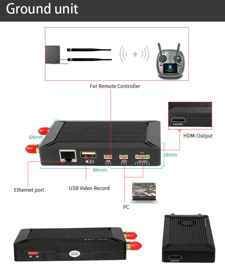 videopass-h15-digital-video-data-link-02.jpg