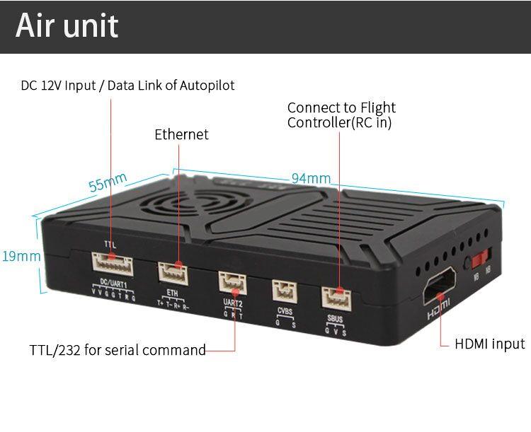 videopass-h15-digital-video-data-link-03.jpg