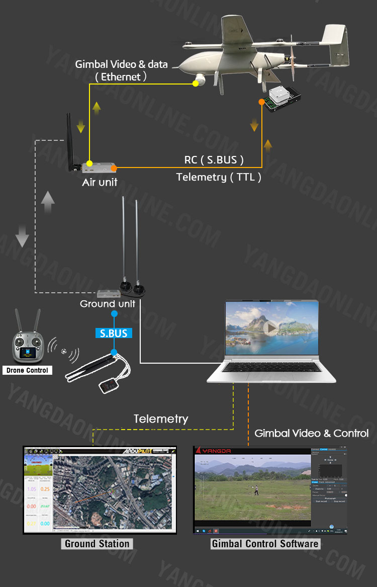 videopass-h30-30km-long-range-digital-video-link-05.jpg