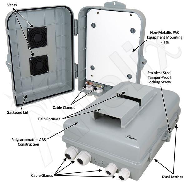 Altelix 15x10x5 Vented Polycarbonate + ABS Indoor / Outdoor RF Transparent NEMA Enclosure with PVC Non-Metallic Equipment Mounting Plate