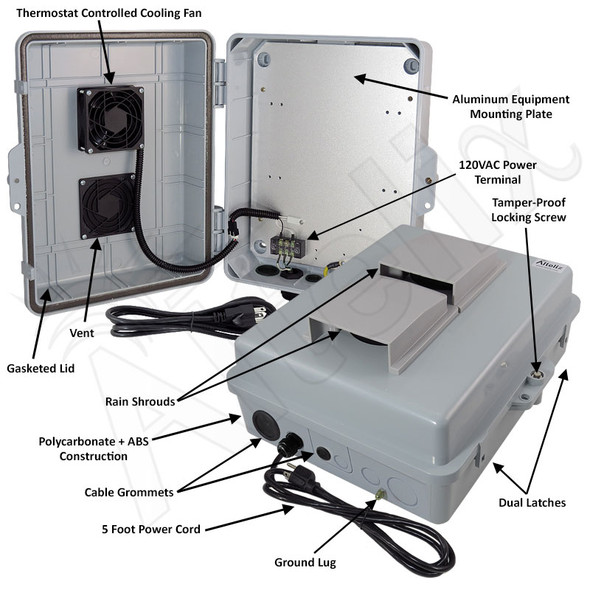 Altelix 14x11x5 Vented Polycarbonate + ABS Weatherproof NEMA Enclosure with Aluminum Mounting Plate, 120VAC Cooling Fan & Power Cord