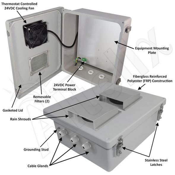 Altelix 14x12x6 Fiberglass Vented Weatherproof NEMA Enclosure with 24VDC Cooling Fan