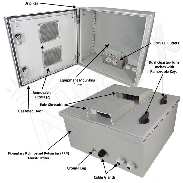 Altelix 16x16x8 Fiberglass FRP Vented Weatherproof NEMA Equipment Enclosure with Equipment Mounting Plate and 120VAC Outlets