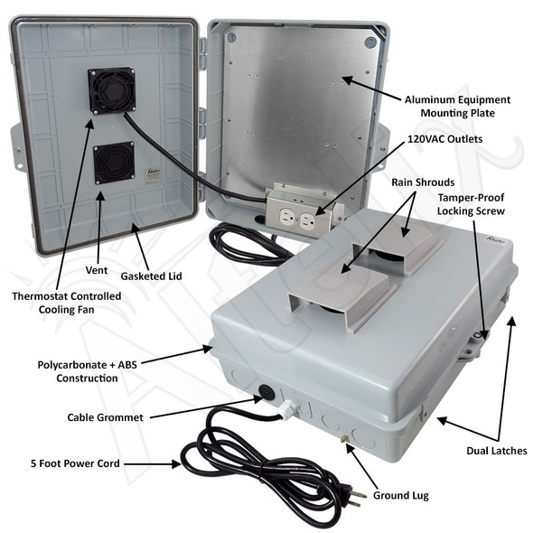 Altelix 17x14x6 Polycarbonate + ABS Vented Fan Cooled Weatherproof NEMA Enclosure with Aluminum Mounting Plate, 120 VAC Outlets and Power Cord