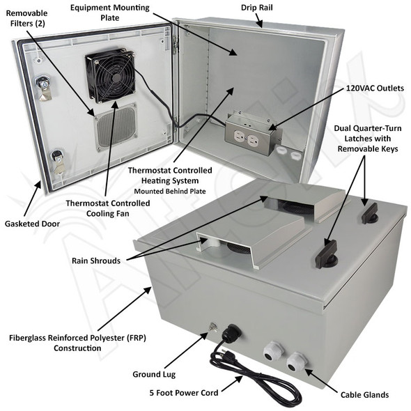 Altelix 16x16x8 Fiberglass FRP NEMA Weatherproof Equipment Enclosure with Heater, Cooling Fan, Equipment Mounting Plate and 120VAC Outlets and Power Cord