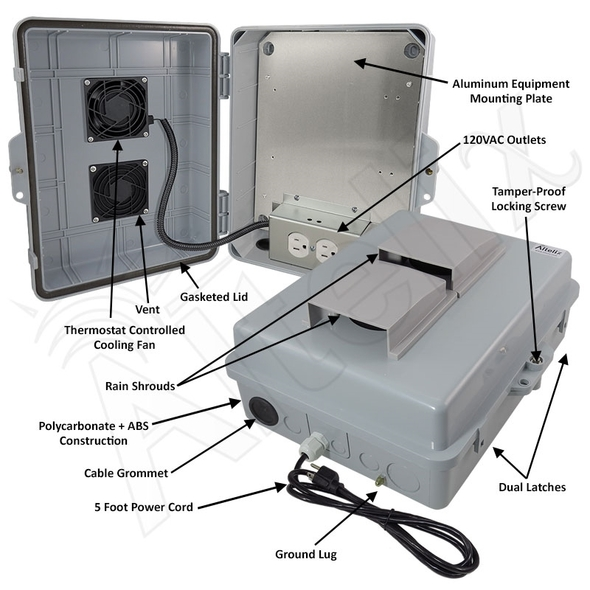 Altelix 14x11x5 Polycarbonate + ABS Vented Fan Cooled Weatherproof NEMA Enclosure with Aluminum Mounting Plate, 120 VAC Outlets & Power Cord