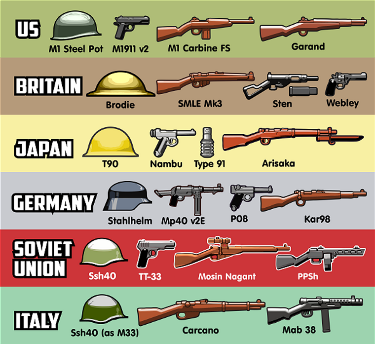 BrickArms WWII Pack v3