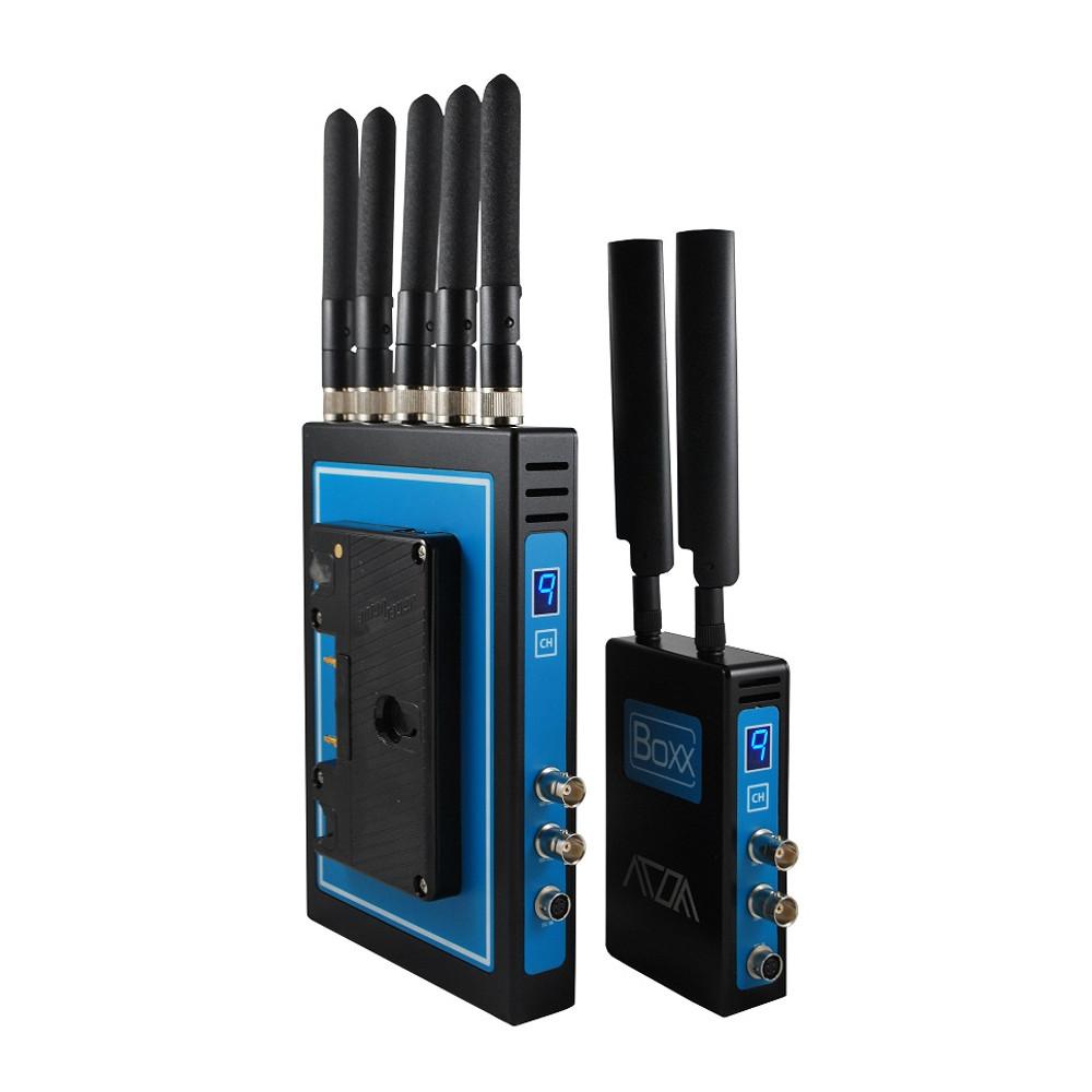 Boxx Atom Transmitter/Receiver