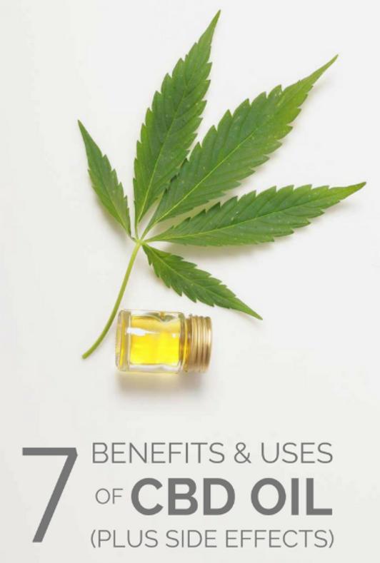 7 Benefits of CBD
