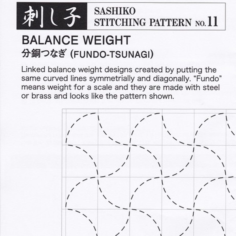 Sashiko Stitching Pattern Balance Weight (Fundo-Tsunagi) PSS-11