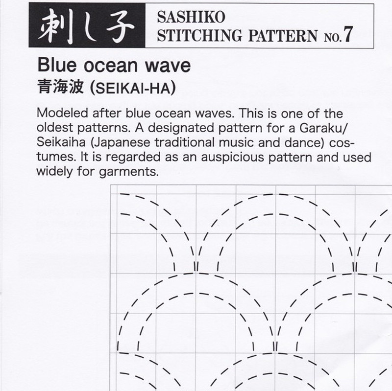 Sashiko Stitching Pattern Blue Ocean Wave (Seikai-Ha) PSS-7