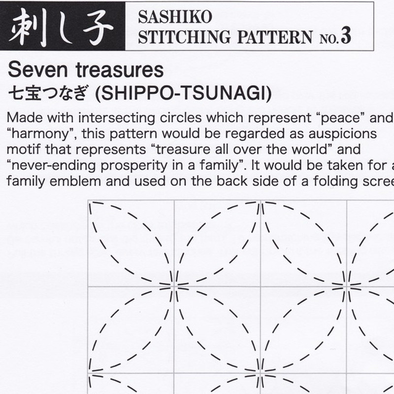 Sashiko Stitching Pattern Seven Treasures (Shippo-Tsunagi) PSS-3