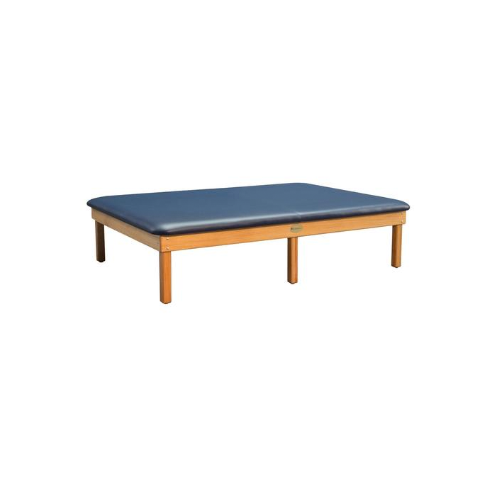 Mat Tables