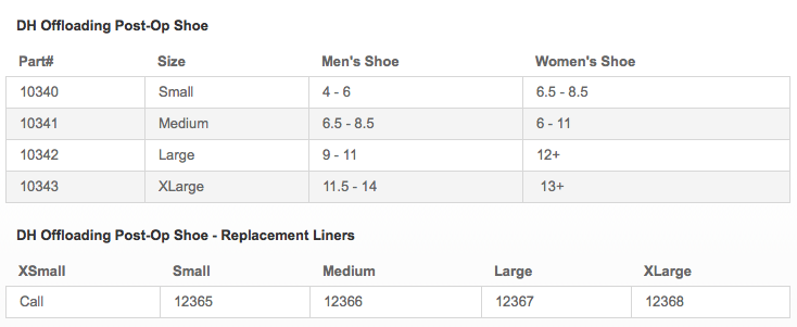 dh-offloading-shoe.png