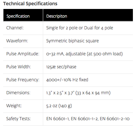 ifc-tech-specs.png
