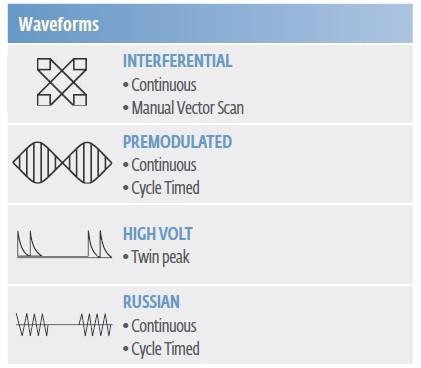 intelect-transport-combo-waveforms-grande.jpg